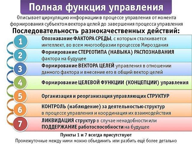 ПФУ ДОТУ
